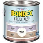 Bondex Kreidefarbe 500 ml, kreativ weiß (GLO765053904)