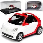 Busch Smart ForTwo Cabrio A453 Weiss mit Rot Ab 2015 H0 1/87 Modell Auto