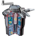Hozelock Bioforce Revolution Druckfilter antraciet
