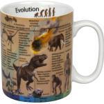 Könitz Kaffeebecher Evolution bunt