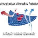 Wasserbett Matratzen Staubschutz Topliner Milbenschutz AQUAMON 180-200 x 200-220cm